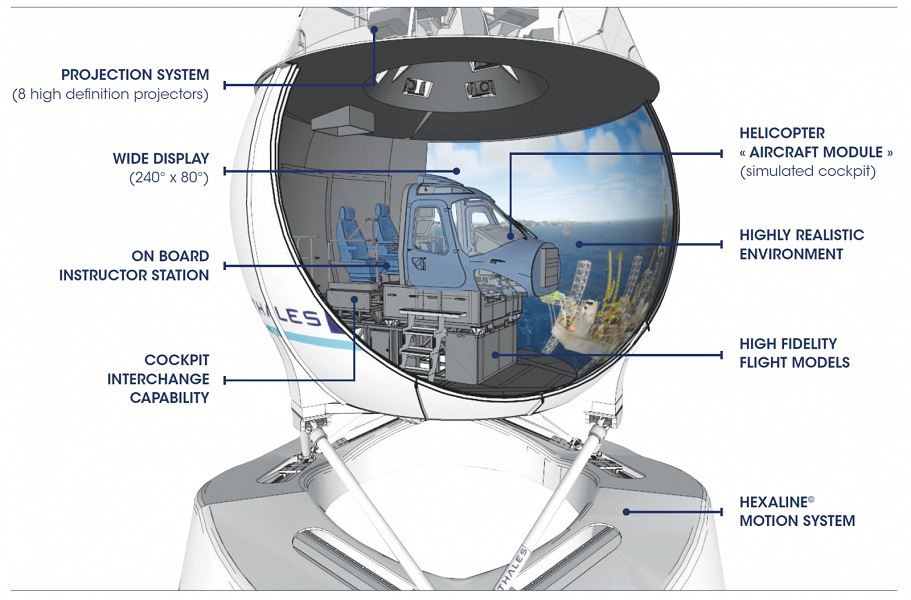 Thales Diagram-1